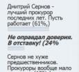Итоги опроса: Прокурора Балаково Дмитрия Сернова полюбили или накрутили?