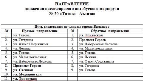 маршрут 20_балаково